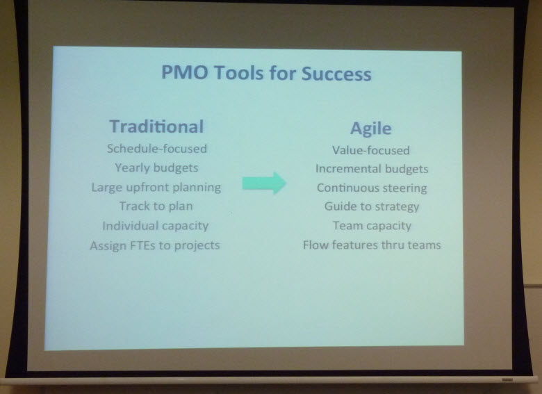 PMO Success - Traditional to Agile