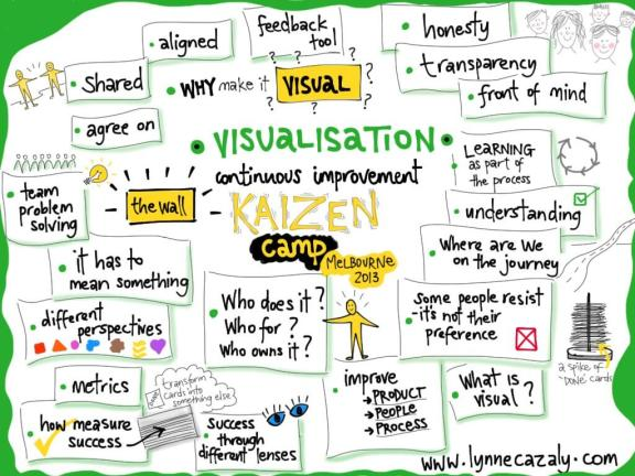 kc_visualisation
